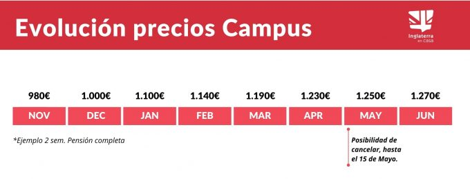 Tabla de precios campus