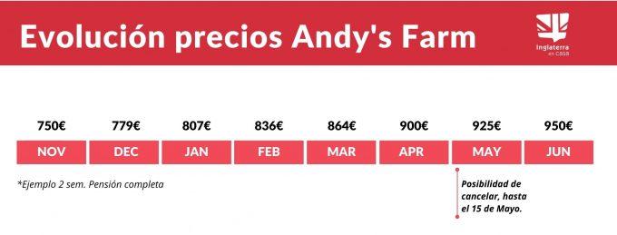 TABLAS DE PRECIOS ANDY'S